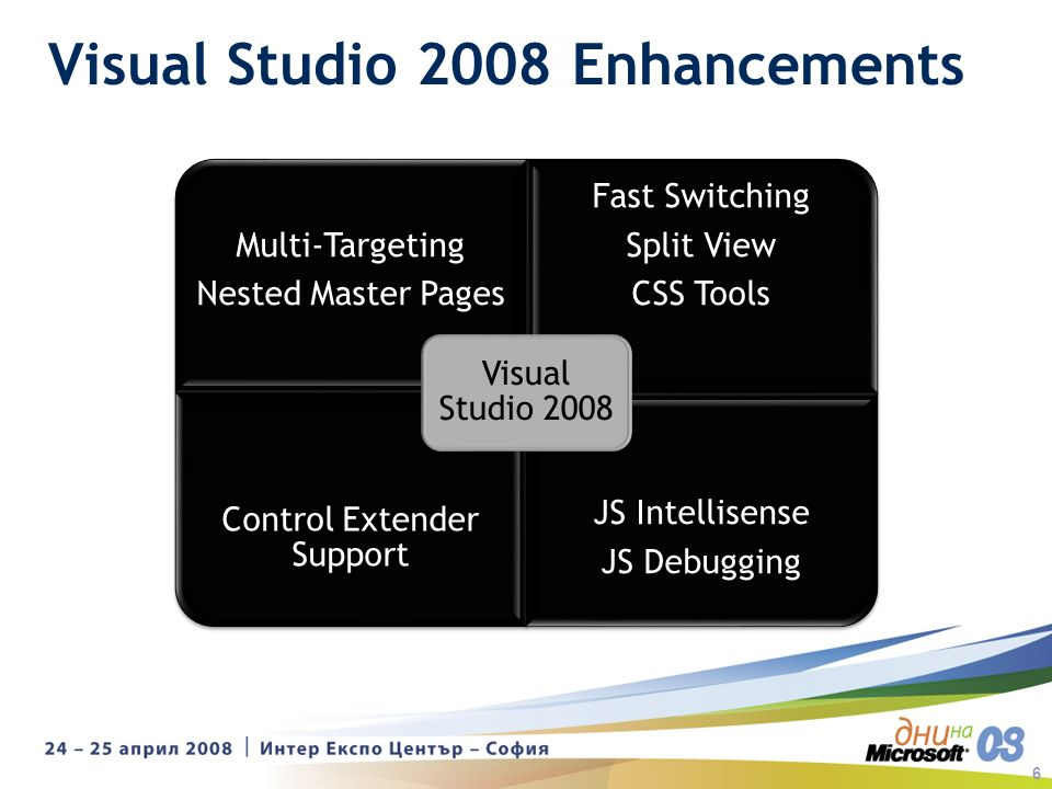 6 Visual Studio 2008 Enhancements Multi-Targeting Nested Master Pages Fast Switching Split View CSS Tools Control Extender Support JS Intellisense JS Debugging Visual Studio 2008