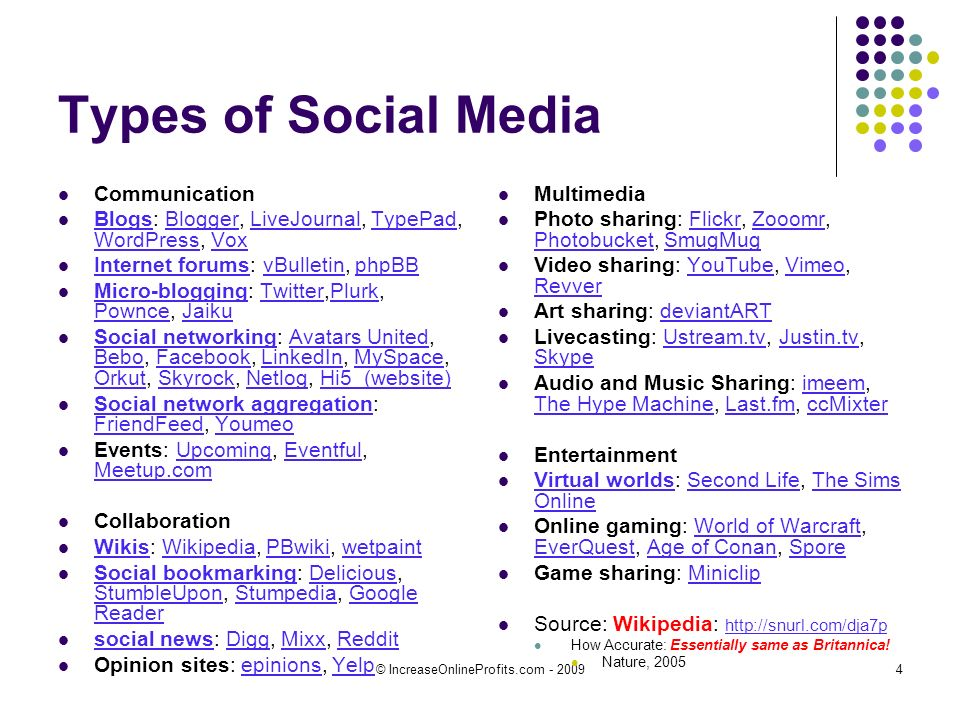 © IncreaseOnlineProfits.com - 20094 Types of Social Media Communication Blogs: Blogger, LiveJournal, TypePad, WordPress, Vox BlogsBloggerLiveJournalTy