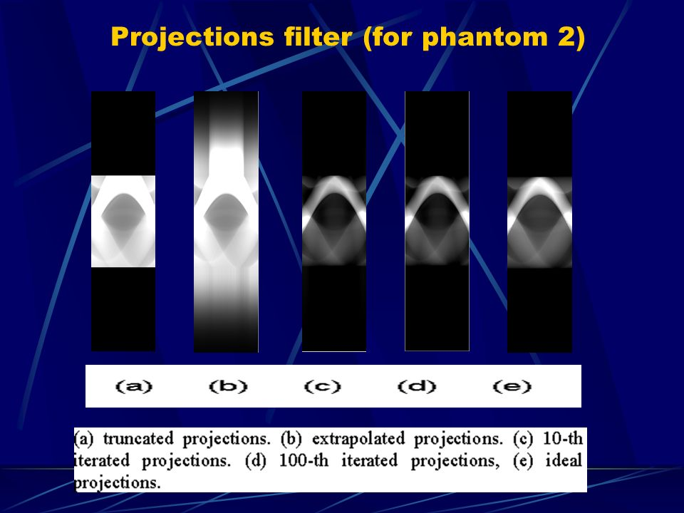 Projections filter (for phantom 2)