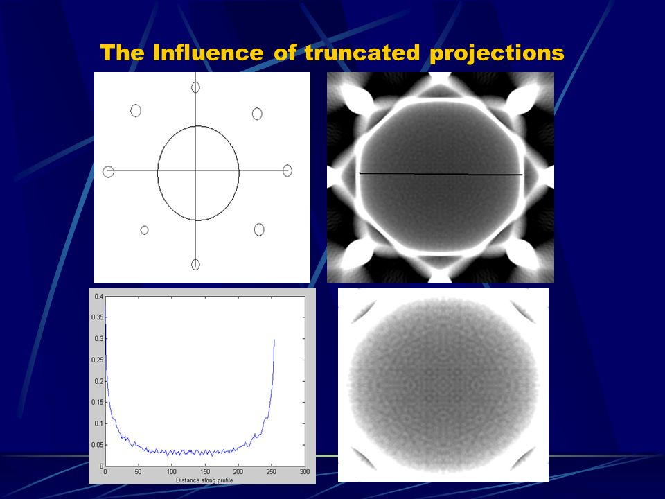 The Influence of truncated projections