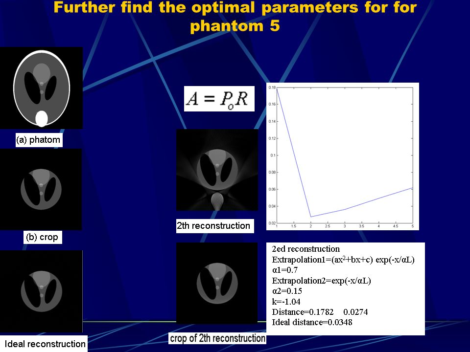 Further find the optimal parameters for for phantom 5