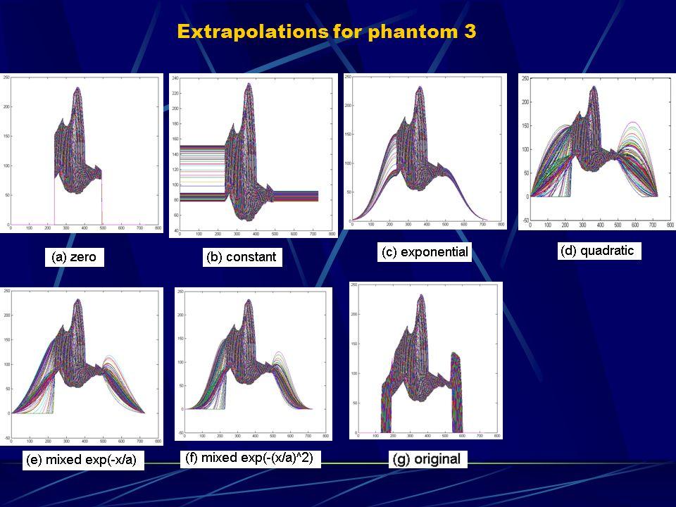 Extrapolations for phantom 3