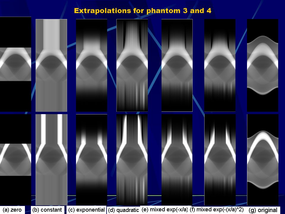 Extrapolations for phantom 3 and 4