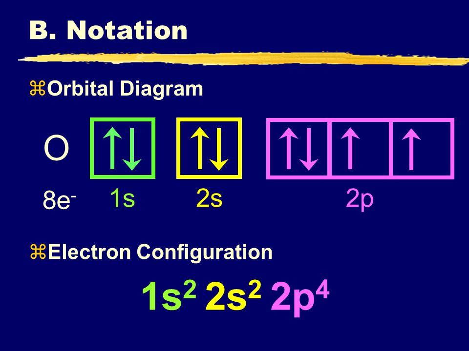 O 8e - zOrbital Diagram zElectron Configuration 1s 2 2s 2 2p 4 B. Notation 1s 2s 2p