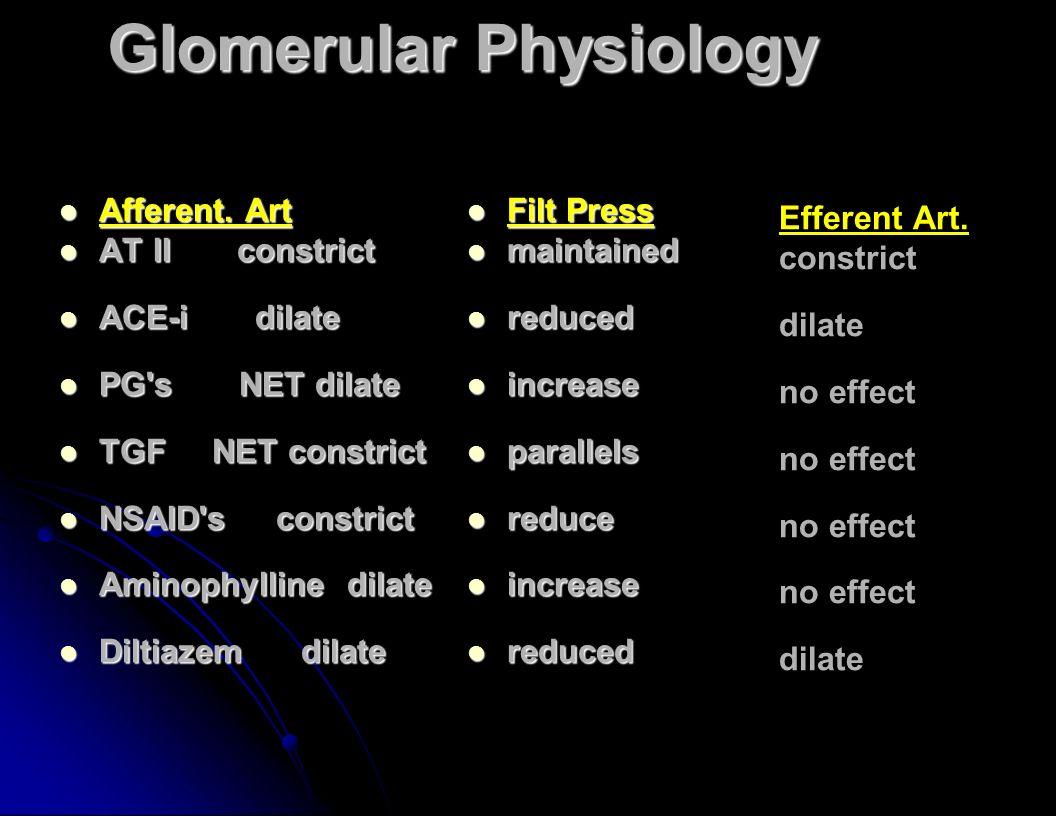 Glomerular Physiology Afferent.Art Afferent.