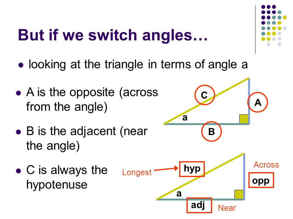 But if we switch angles… looking at the triangle in terms of angle a A C B a opp hyp adj a C is always the hypotenuse A is the opposite (across from t