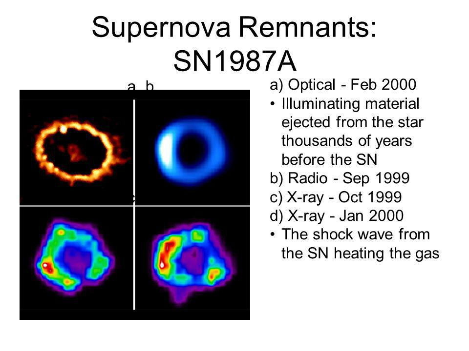 Supernova Remnants: SN1987A ab cd a) Optical - Feb 2000 Illuminating material ejected from the star thousands of years before the SN b) Radio - Sep 19