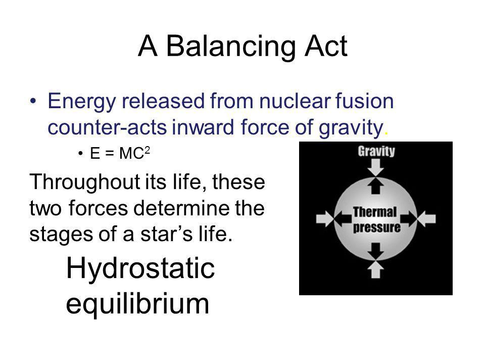 A Balancing Act Energy released from nuclear fusion counter-acts inward force of gravity. E = MC 2 Throughout its life, these two forces determine the
