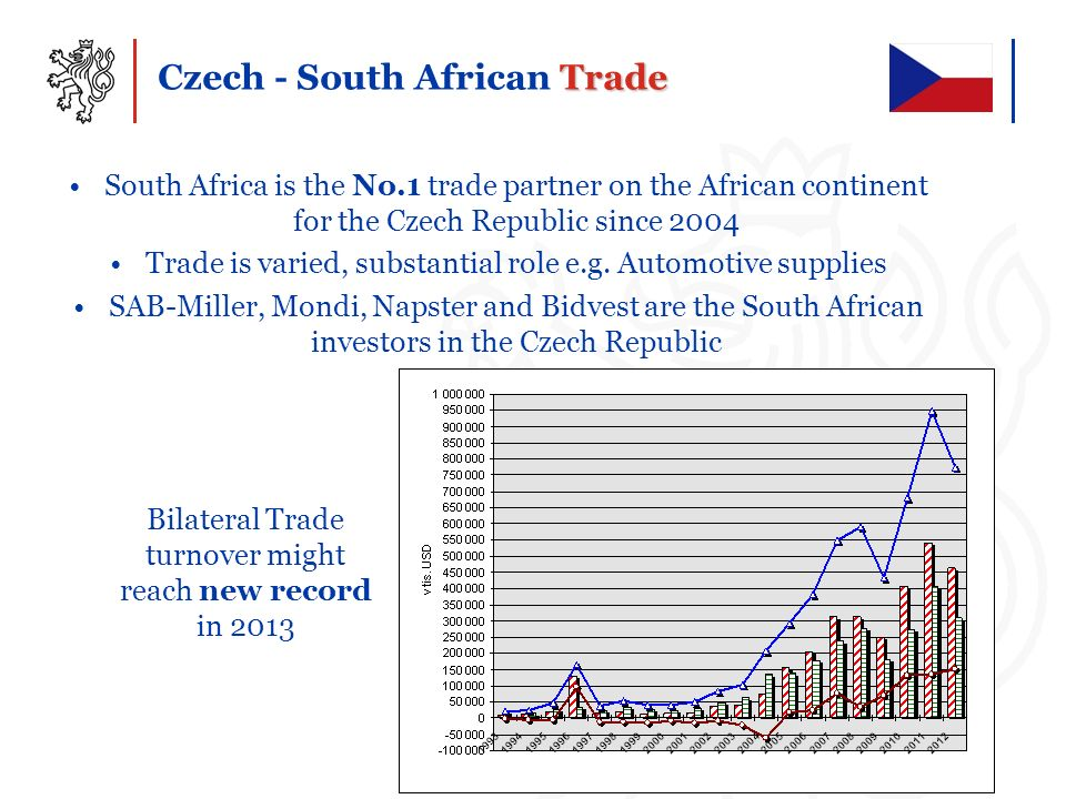 Trade Czech - South African Trade South Africa is the No.1 trade partner on the African continent for the Czech Republic since 2004 Trade is varied, s