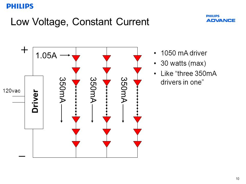 10 + _ Driver 1.05A 120vac 350mA 1050 mA driver 30 watts (max) Like three 350mA drivers in one Low Voltage, Constant Current