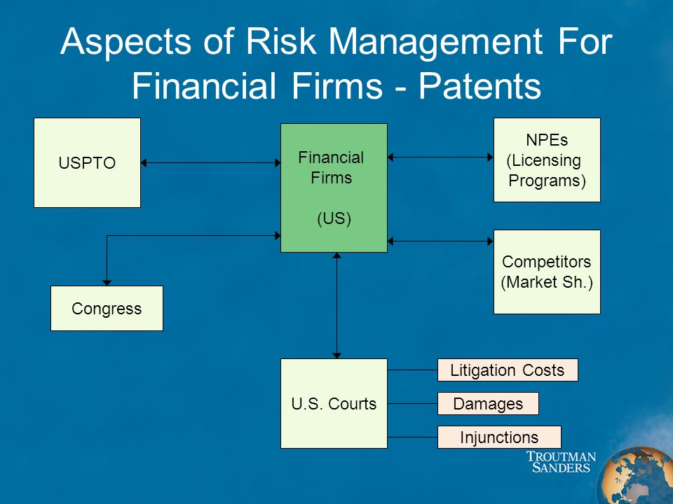 Aspects of Risk Management For Financial Firms - Patents Financial Firms (US) NPEs (Licensing Programs) Competitors (Market Sh.) USPTO Congress U.S.