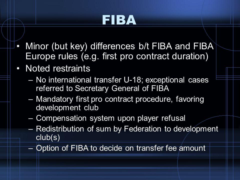 FIBA Minor (but key) differences b/t FIBA and FIBA Europe rules (e.g. first pro contract duration) Noted restraints –No international transfer U-18; e