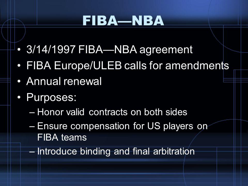 FIBANBA 3/14/1997 FIBANBA agreement FIBA Europe/ULEB calls for amendments Annual renewal Purposes: –Honor valid contracts on both sides –Ensure compen