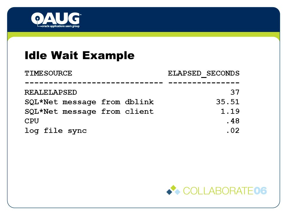 Idle Wait Example TIMESOURCE ELAPSED_SECONDS ----------------------------- --------------- REALELAPSED 37 SQL*Net message from dblink 35.51 SQL*Net message from client 1.19 CPU.48 log file sync.02
