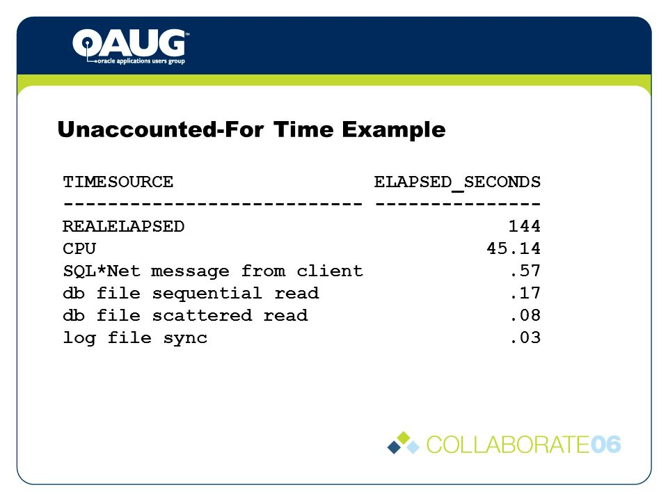 Unaccounted-For Time Example TIMESOURCE ELAPSED_SECONDS --------------------------- --------------- REALELAPSED 144 CPU 45.14 SQL*Net message from client.57 db file sequential read.17 db file scattered read.08 log file sync.03