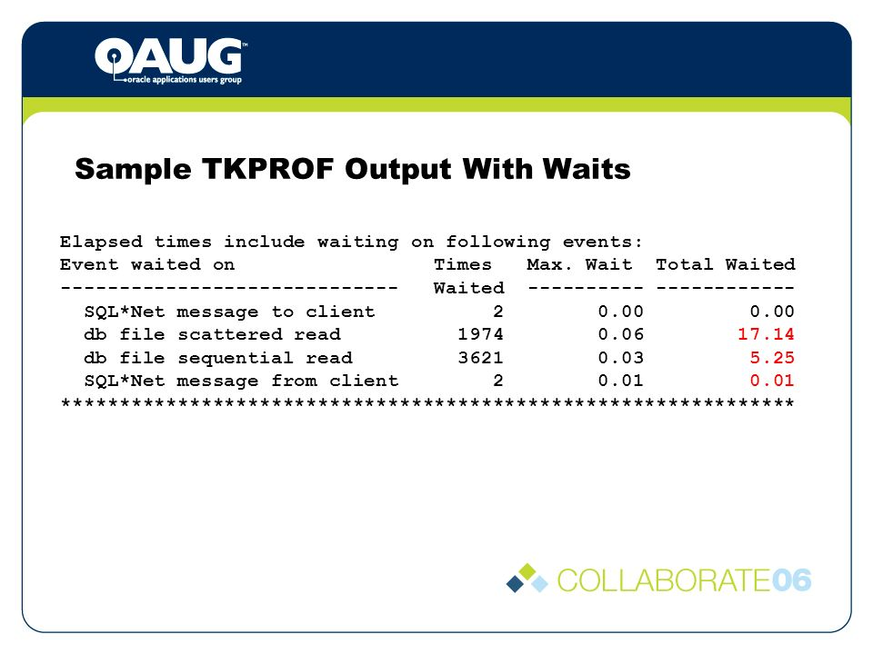 Sample TKPROF Output With Waits Elapsed times include waiting on following events: Event waited on Times Max.