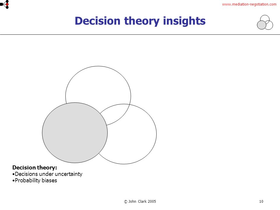 www.mediation-negotiation.com © John Clark 200510 Decision theory insights Decision theory: Decisions under uncertainty Probability biases