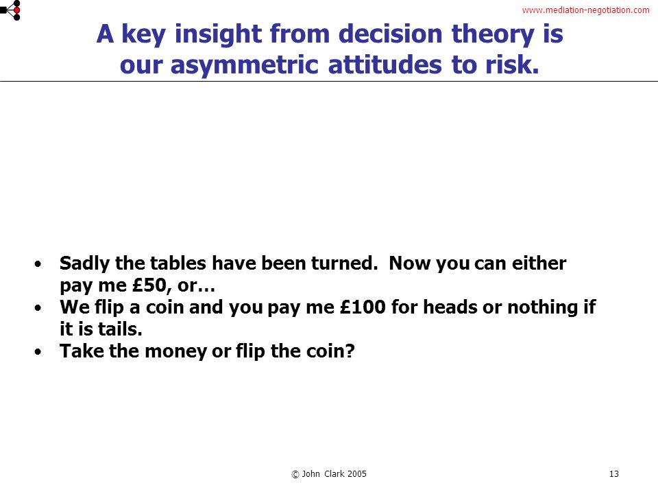 www.mediation-negotiation.com © John Clark 200513 A key insight from decision theory is our asymmetric attitudes to risk.