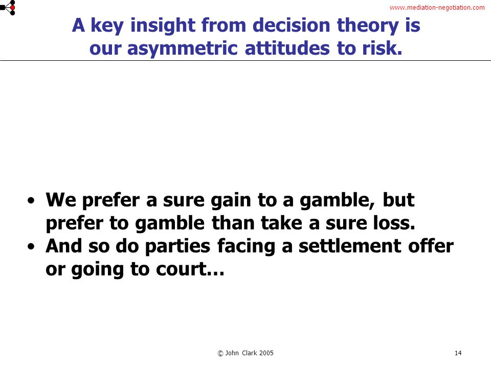 www.mediation-negotiation.com © John Clark 200514 A key insight from decision theory is our asymmetric attitudes to risk.