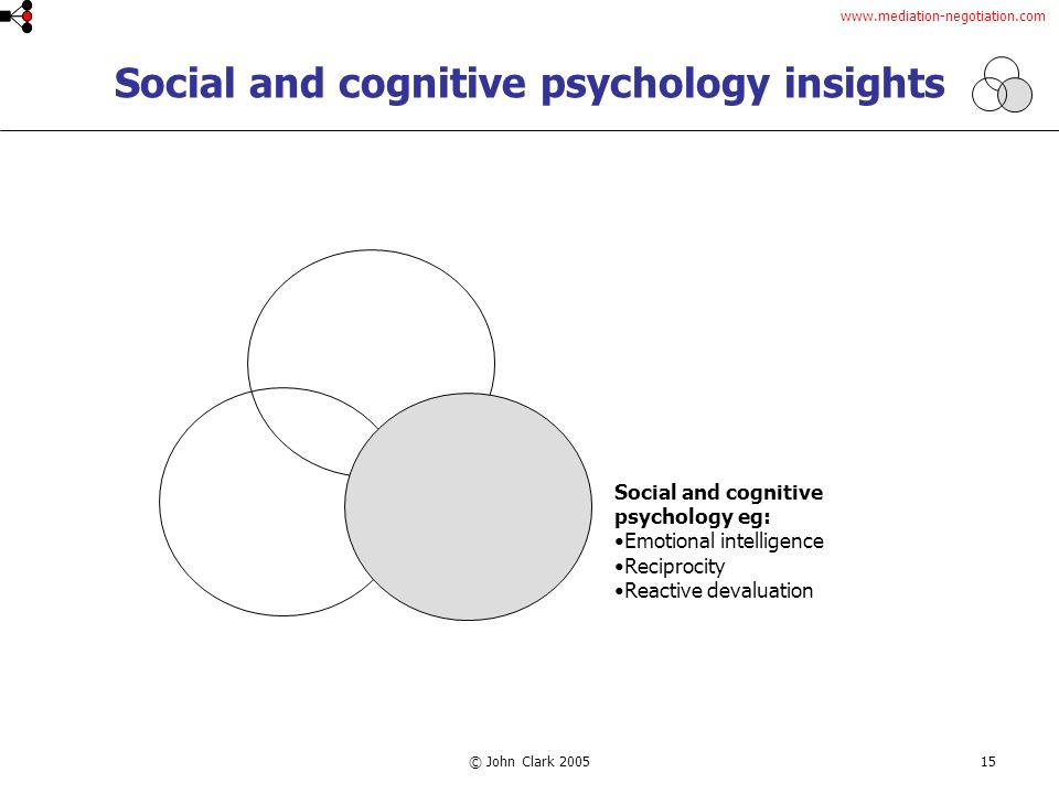 © John Clark Social and cognitive psychology insights Social and cognitive psychology eg: Emotional intelligence Reciprocity Reactive devaluation