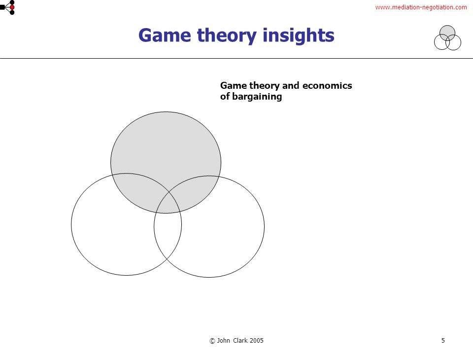 www.mediation-negotiation.com © John Clark 20055 Game theory insights Game theory and economics of bargaining