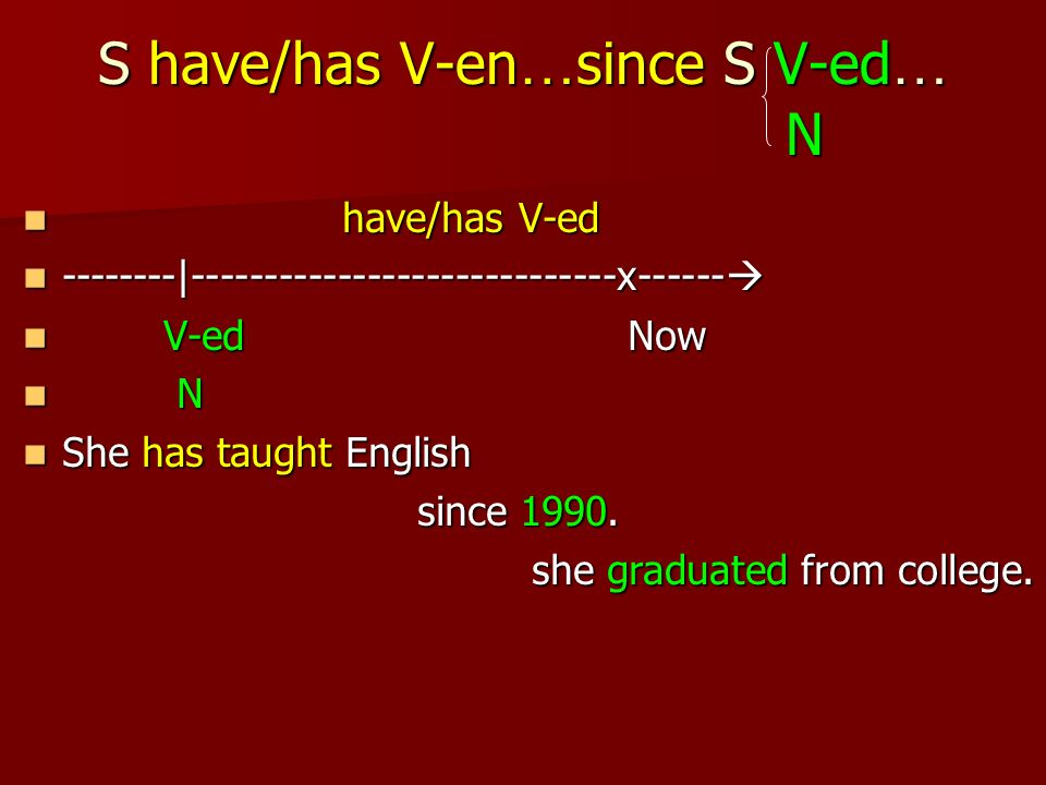 S have/has V-en … since S V-ed … N have/has V-ed have/has V-ed --------|-----------------------------x------ --------|-----------------------------x------ V-ed Now V-ed Now N N She has taught English She has taught English since 1990.