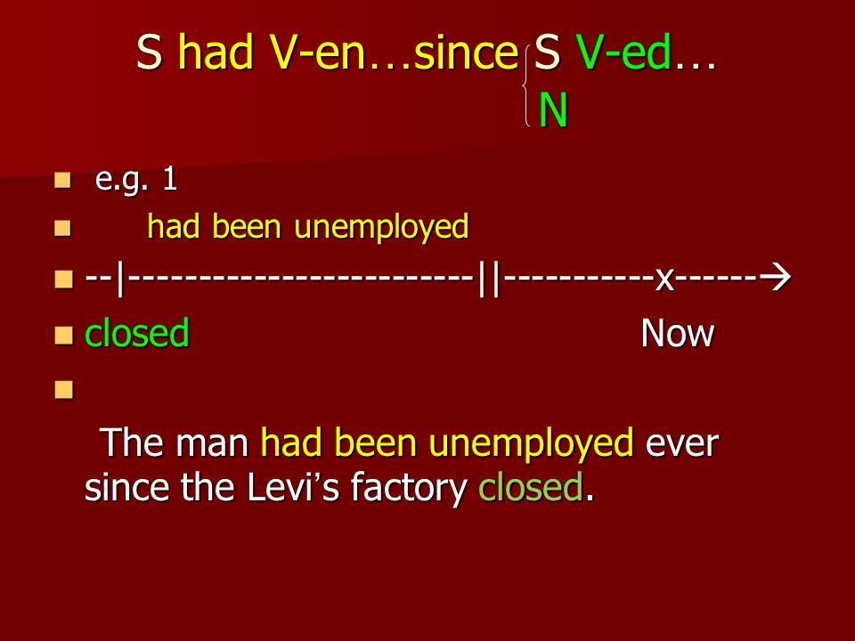 S had V-en … since S V-ed … N e.g. 1 e.g.