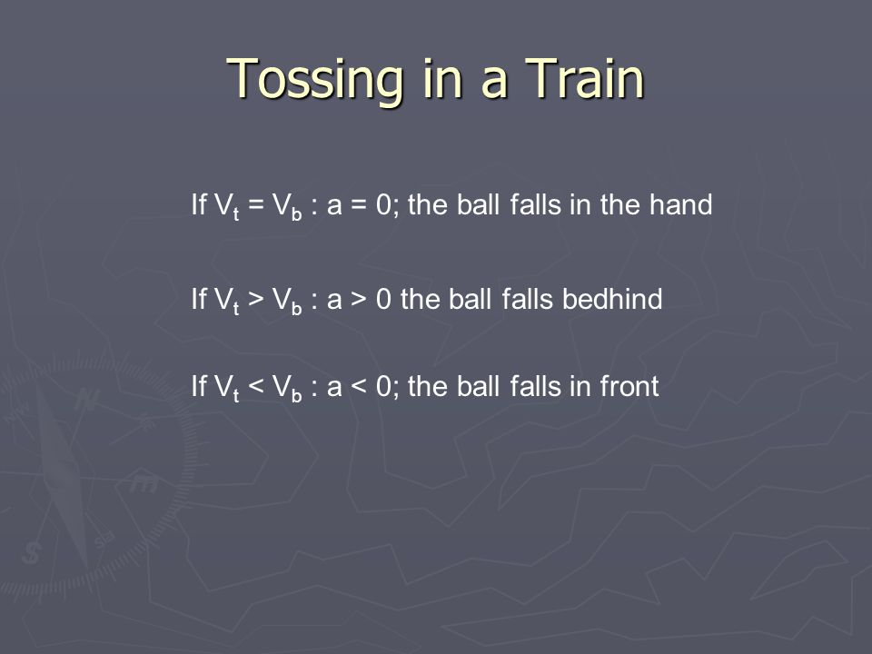 Tossing in a Train If V t = V b : a = 0; the ball falls in the hand If V t > V b : a > 0 the ball falls bedhind If V t < V b : a < 0; the ball falls i