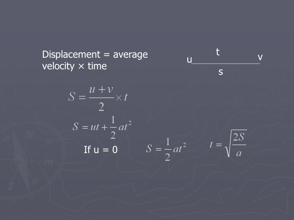 u v s t Displacement = average velocity × time If u = 0