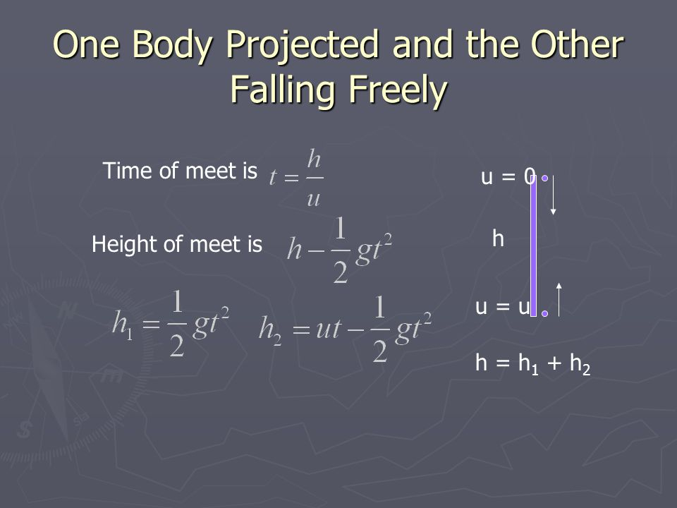 One Body Projected and the Other Falling Freely u = 0 u = u Time of meet is h Height of meet is h = h 1 + h 2