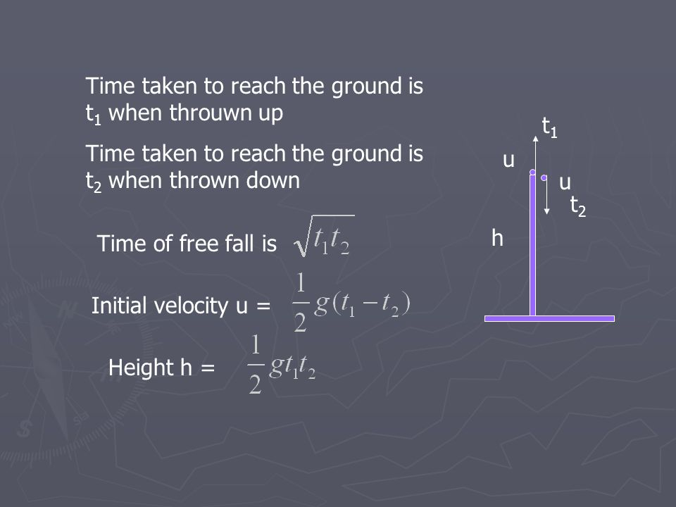 u u h Time taken to reach the ground is t 1 when throuwn up Time taken to reach the ground is t 2 when thrown down t1t1 t2t2 Time of free fall is Initial velocity u = Height h =