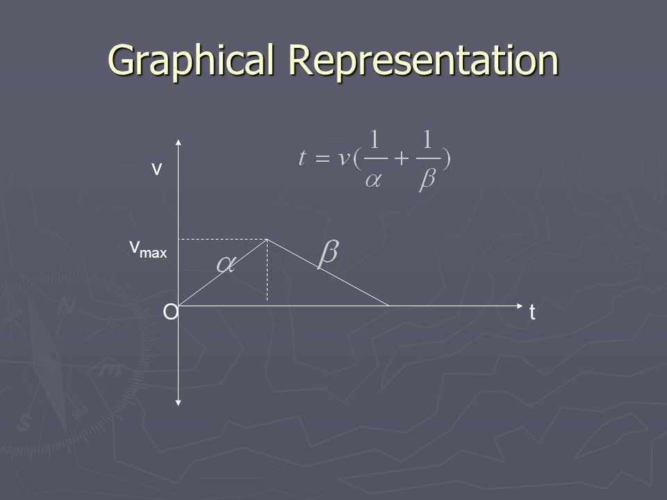 Graphical Representation v tO v max