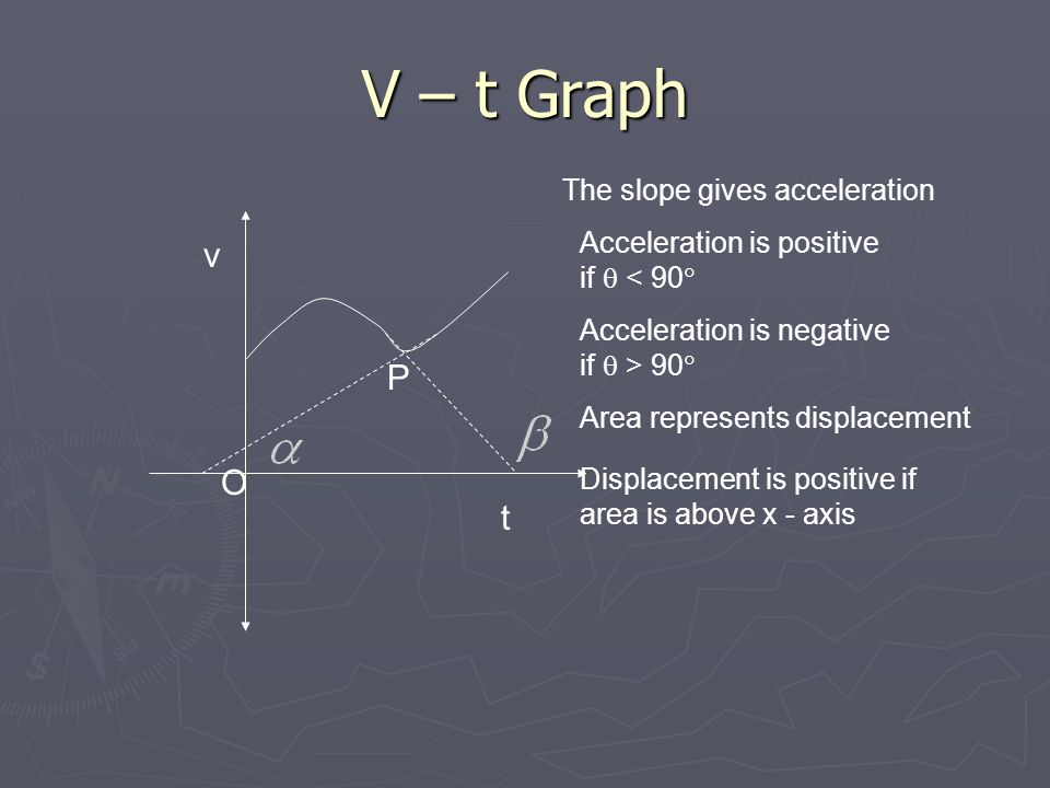 v t O P V – t Graph The slope gives acceleration Acceleration is positive if < 90 Acceleration is negative if > 90 Area represents displacement Displa