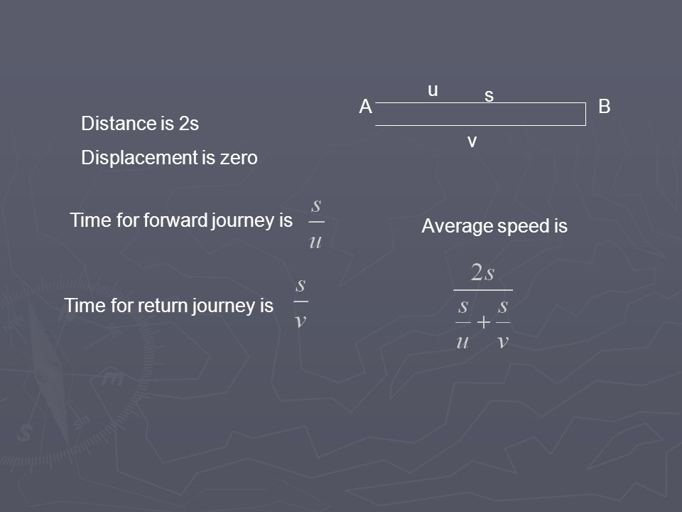 AB s u v Distance is 2s Displacement is zero Time for forward journey is Time for return journey is Average speed is