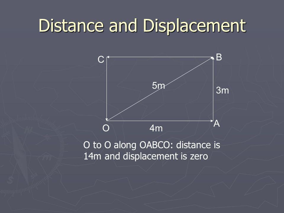Distance and Displacement O A B C 4m 3m 5m O to O along OABCO: distance is 14m and displacement is zero