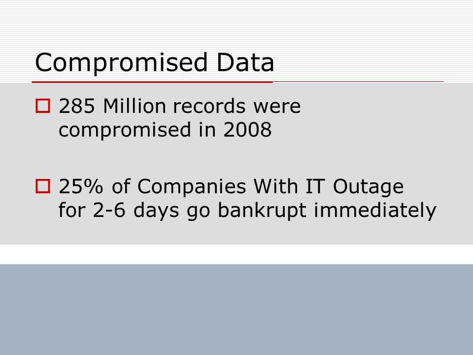 Compromised Data 285 Million records were compromised in 2008 25% of Companies With IT Outage for 2-6 days go bankrupt immediately