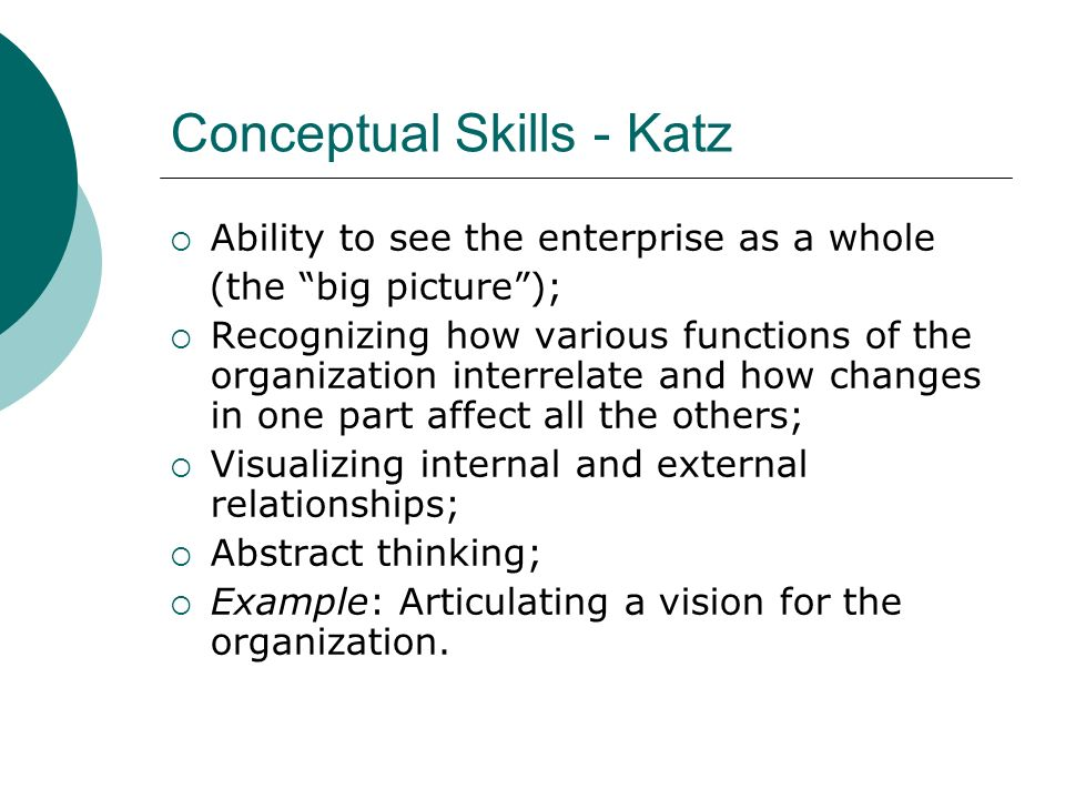 Human Skills - Katz Persons ability to work effectively as a group member and build cooperative efforts among other group members; Primarily concerned about working with people; Interpersonal and communication skills; Influencing others; Example: Dealing effectively with conflict in the workplace.