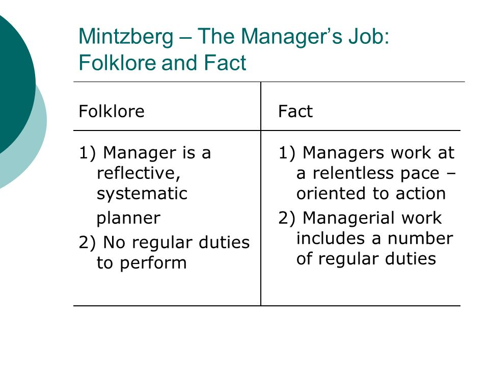 Mintzberg – The Managers Job: Folklore and Fact – Continued Folklore 3) Managers prefer hard, aggregated data (MIS) 4) Management is a science and a profession Fact 3) Managers actually prefer verbal (soft) information 4) Actually may be more intuitive than scientific