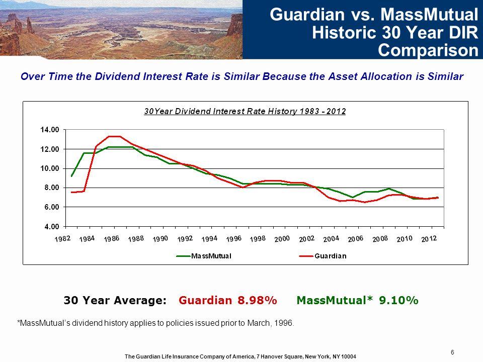 The Guardian Life Insurance Company of America, 7 Hanover Square, New York, NY 10004 7 Guardian vs.