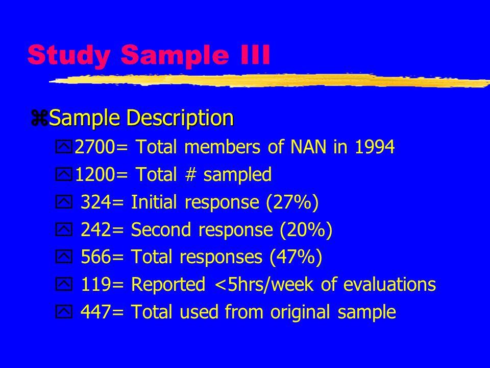 Study Sample III zSample Description y2700= Total members of NAN in 1994 y1200= Total # sampled y 324= Initial response (27%) y 242= Second response (