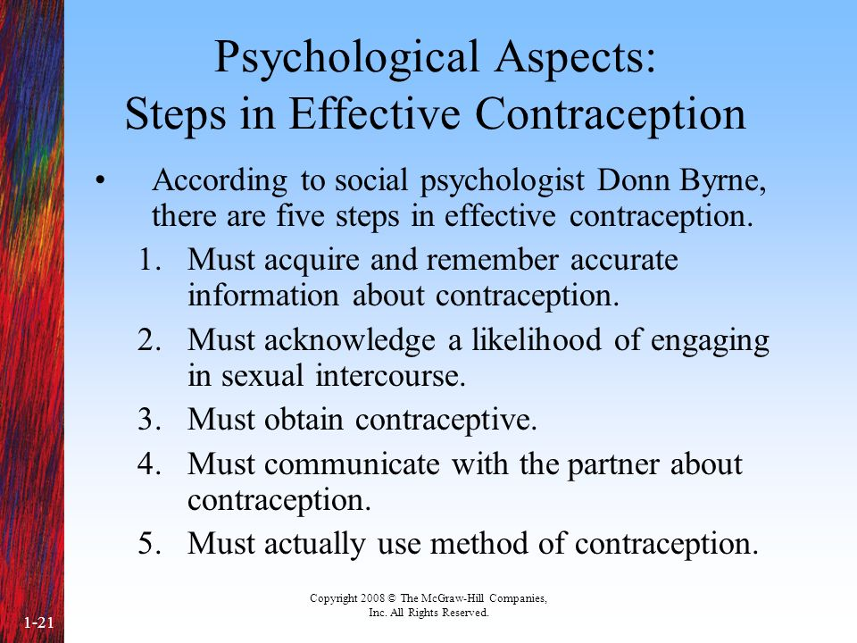 Copyright 2008 © The McGraw-Hill Companies, Inc. All Rights Reserved. 1-21 Psychological Aspects: Steps in Effective Contraception According to social