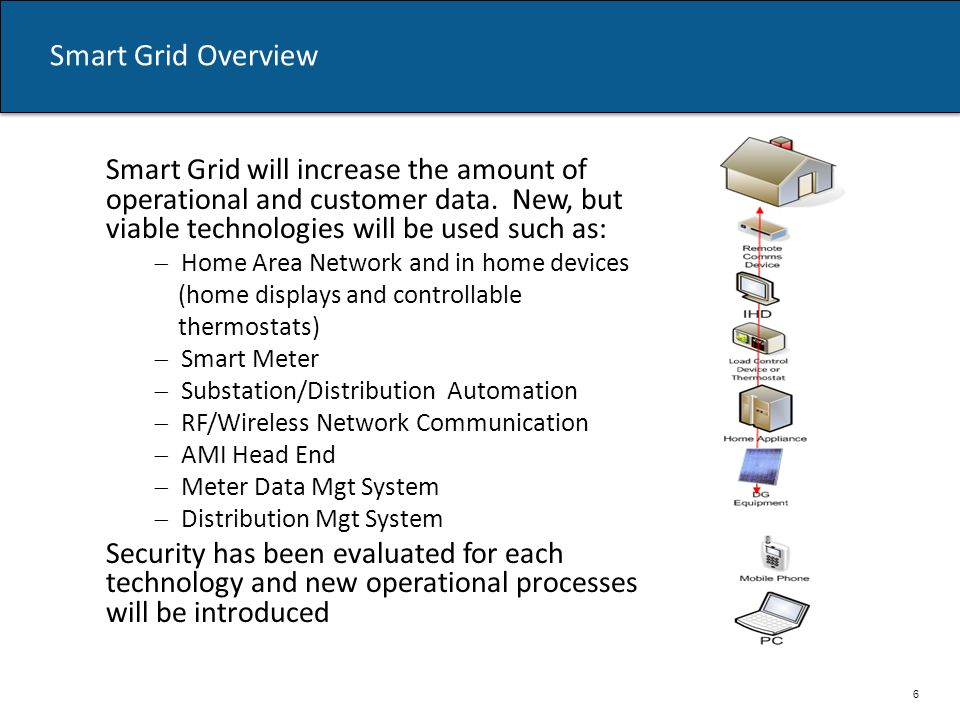 Smart Grid Overview Smart Grid will increase the amount of operational and customer data.
