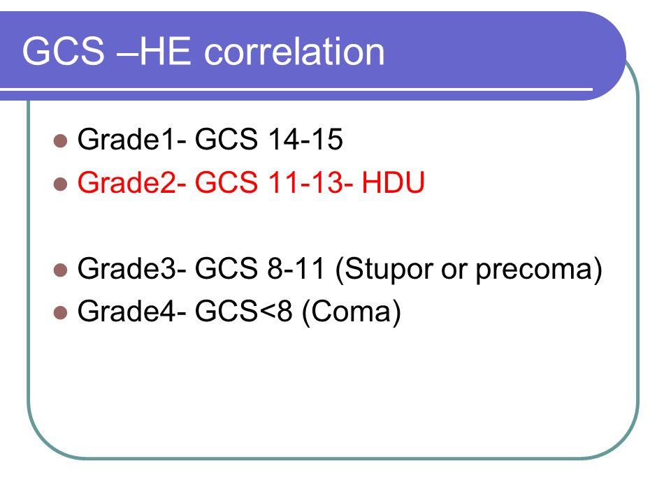 GCS –HE correlation Grade1- GCS 14-15 Grade2- GCS 11-13- HDU Grade3- GCS 8-11 (Stupor or precoma) Grade4- GCS<8 (Coma)