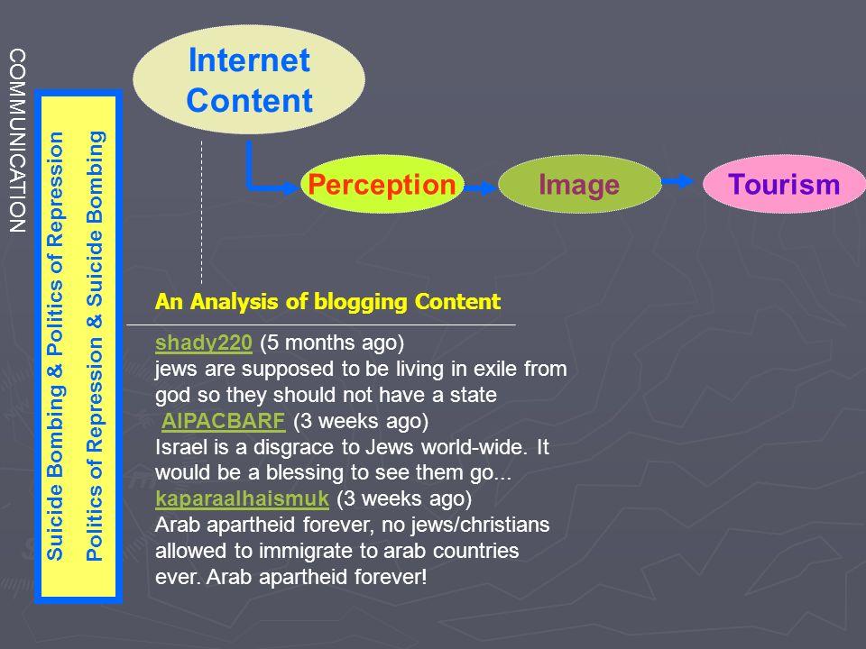 Internet Content COMMUNICATION ImagePerceptionTourism Suicide Bombing & Politics of Repression Politics of Repression & Suicide Bombing shady220shady2