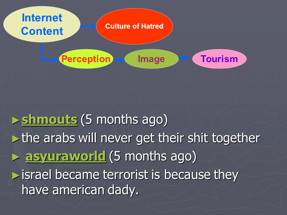 shmouts (5 months ago) shmouts (5 months ago) shmouts the arabs will never get their shit together the arabs will never get their shit together asyuraworld (5 months ago) asyuraworld (5 months ago)asyuraworld israel became terrorist is because they have american dady.