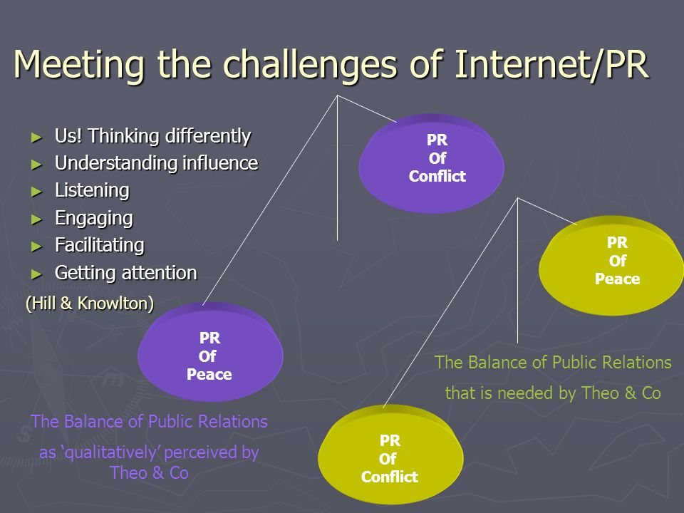 Meeting the challenges of Internet/PR Us. Thinking differently Us.