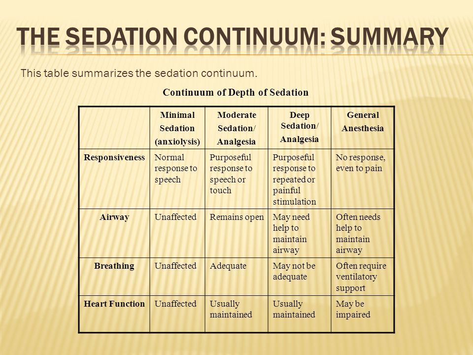 This table summarizes the sedation continuum. Minimal Sedation (anxiolysis) Moderate Sedation/ Analgesia Deep Sedation/ Analgesia General Anesthesia R