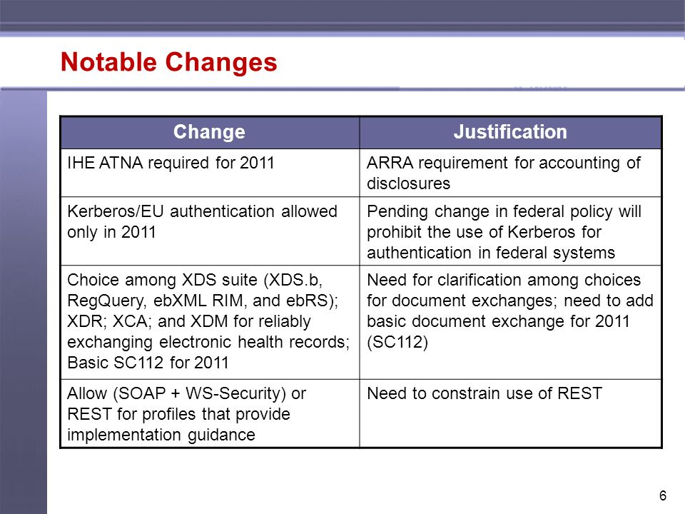 6 Notable Changes ChangeJustification IHE ATNA required for 2011ARRA requirement for accounting of disclosures Kerberos/EU authentication allowed only in 2011 Pending change in federal policy will prohibit the use of Kerberos for authentication in federal systems Choice among XDS suite (XDS.b, RegQuery, ebXML RIM, and ebRS); XDR; XCA; and XDM for reliably exchanging electronic health records; Basic SC112 for 2011 Need for clarification among choices for document exchanges; need to add basic document exchange for 2011 (SC112) Allow (SOAP + WS-Security) or REST for profiles that provide implementation guidance Need to constrain use of REST
