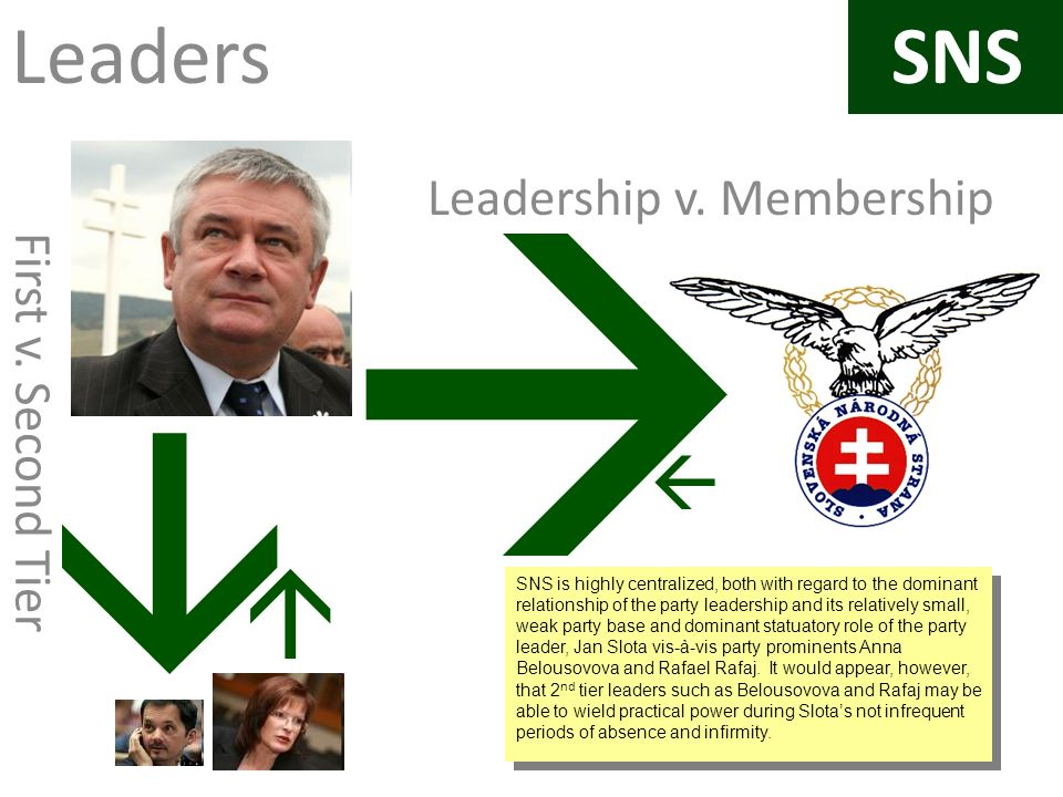 SNS Leaders Leadership v. Membership First v.