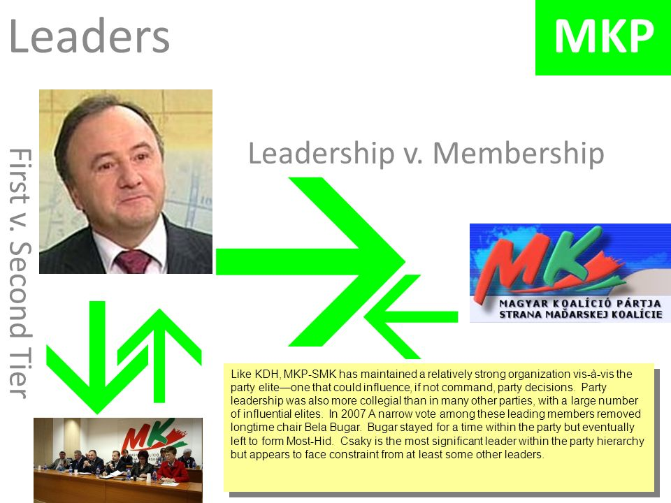 Leaders MKP Leadership v. Membership First v.